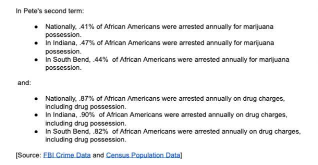 Ayupp Fact Check