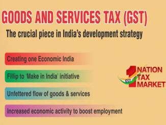 Basic questions, Guidance to taxpayers for GST, Goods and Services Tax Part 1