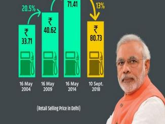 BJP's Truth of hike in petrol prices & Gold for Congress